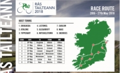 Rás Tailteann – 2018 Stage 1 to Finish in Athlone